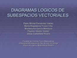 DIAGRAMAS LOGICOS DE SUBESPACIOS VECTORIALES