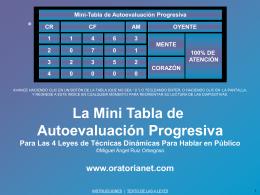 MINITABLA DE AUTOEVALUACION PROGRESIVA