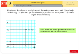 Tema 6. Los vectores en el plano