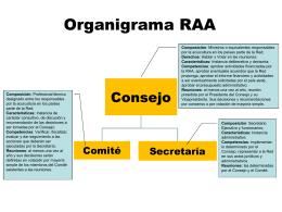 Organigrama RAA