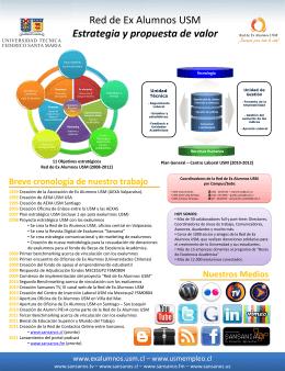 Red de Ex Alumnos USM Estrategia y propuesta de valor