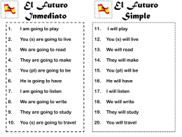 El Futuro Inmediato - Languages Resources