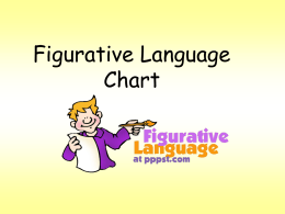 Figurative Language Chart - Humble Independent School