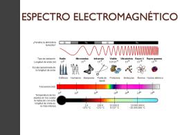Espectros visibles