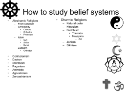 How to study religions Belief systems