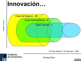 Tri-Core model