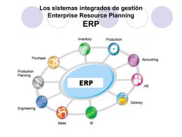 Componentes de un ERP