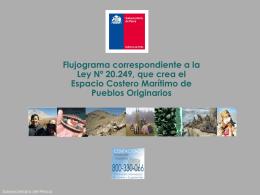 Politica Nacional de Acuicultura de Chile