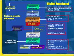 Modernizacion de Aduanas en America Latina