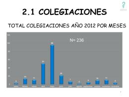 2.1 COLEGIACIONES