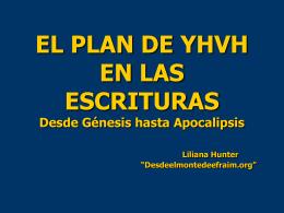 EL PLAN BIBLICO DE YHVH - ..::Desde el Monte de Efrain::..