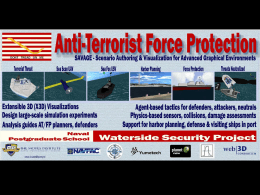 Anti-Terrorist Force Protection Tactical 3D Simulation for