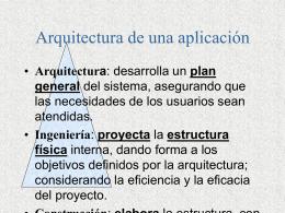 Arquitectura de un aplicativo