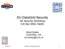 EU DataGrid Security :Grid Security Workshop Dec 02