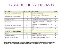 NUEVO PLAN DE ESTUDIOS - Universidad de Salamanca