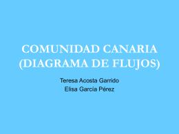 COMUNIDAD CANARIA (DIAGRAMA DE FLUJOS)