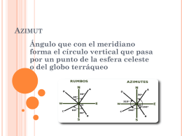 Azimut - IHMC Public Cmaps