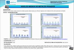 Diapositiva 1 - Madrid Salud