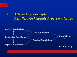 Parallele Programmierung