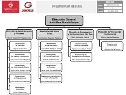 Diapositiva 1 - Comude Guadalajara