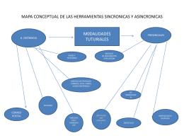 MAPA CONCEPTUAL DE LAS HERRAMIENTAS …