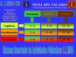 Actividades Didacticas ST MIDE-TID'2006