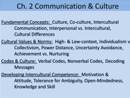 Ch. 2 Communication & Culture