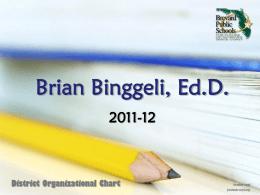 BPS Organizational Charts