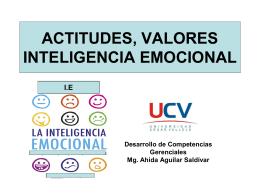 ACTITUDES VALORES INTELIGENCIA EMOCIONAL