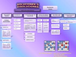 Diapositiva 1 - COREDUCACION QUIMICA -
