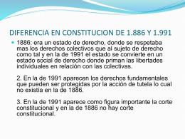 CONSTITUCION POLITIA 1.886 - 1991