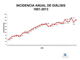 INCIDENCIA ANUAL 1981-2006