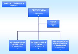 Organigrama - Enka de Colombia