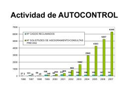 Actividad de AUTOCONTROL