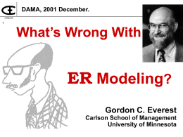 What's Wrong with ER Modeling - DAMA-MN