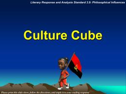 Character Cube - mrjeffrey.com