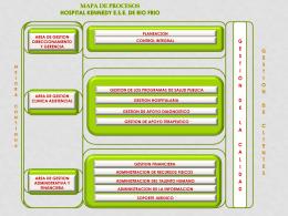 Diapositiva 1 - HOSPITAL KENNEDY ESE,RIOFRIO