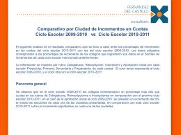 Estudio Comparativo de Colegiaturas y Remuneraciones …