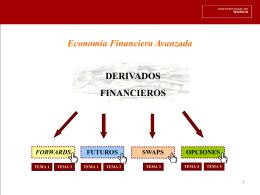TEMA 1: LOS MERCADOS DE FUTUROS