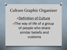 Culture Graphic Organizer - Hamilton Township Schools