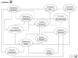 DB Struktur alt ERD