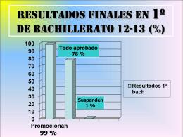 Diapositiva 1 - La Salle Bilbao
