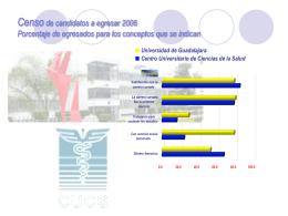 Censo de candidatos a egresar 2006 Porcentaje de …