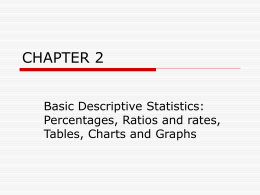 CHAPTER 2 BASIC DESCRIPTIVE STATISTICS: Percentages