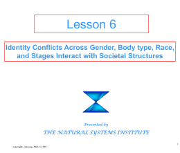 Identity Conflicts Across Gender, Body Type, Race, and