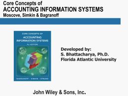 AIS PowerPoint Presentations
