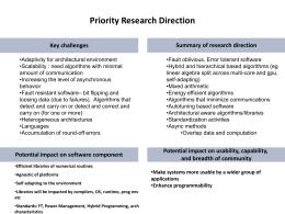 Building the IESP Roadmap