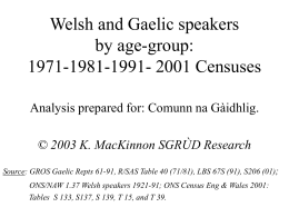 Welsh and Gaelic speakers by age-group: 1971 - 1981