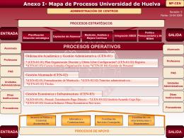 Mapa de Procesos UHU