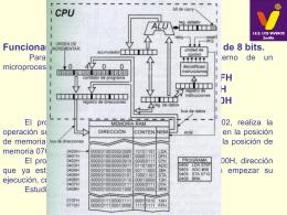 MICRO de 8 bits - IES Los Viveros